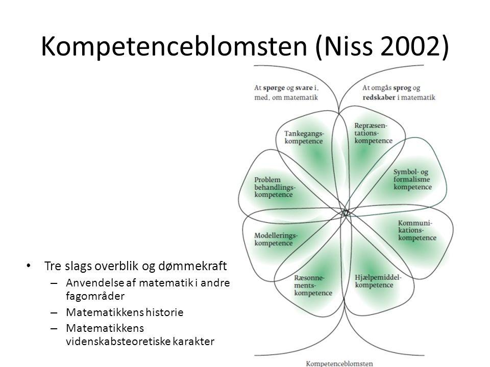 Kompetenceblomsten (Niss 2002)