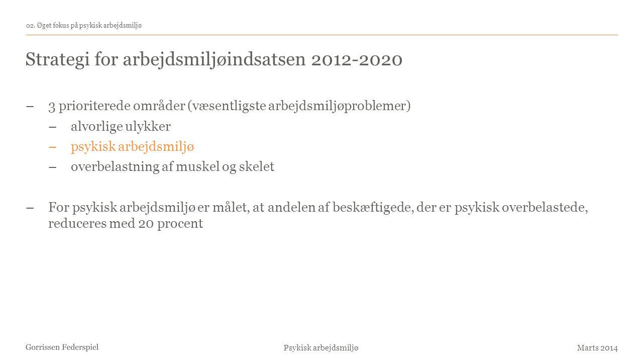Strategi for arbejdsmiljøindsatsen 2012-2020