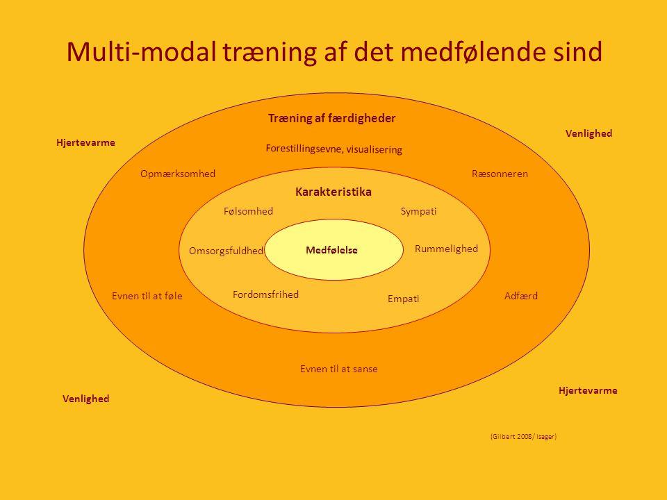 Multi-modal træning af det medfølende sind