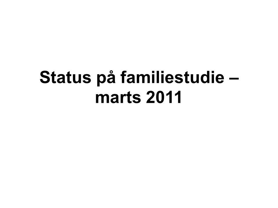 Status på familiestudie – marts 2011