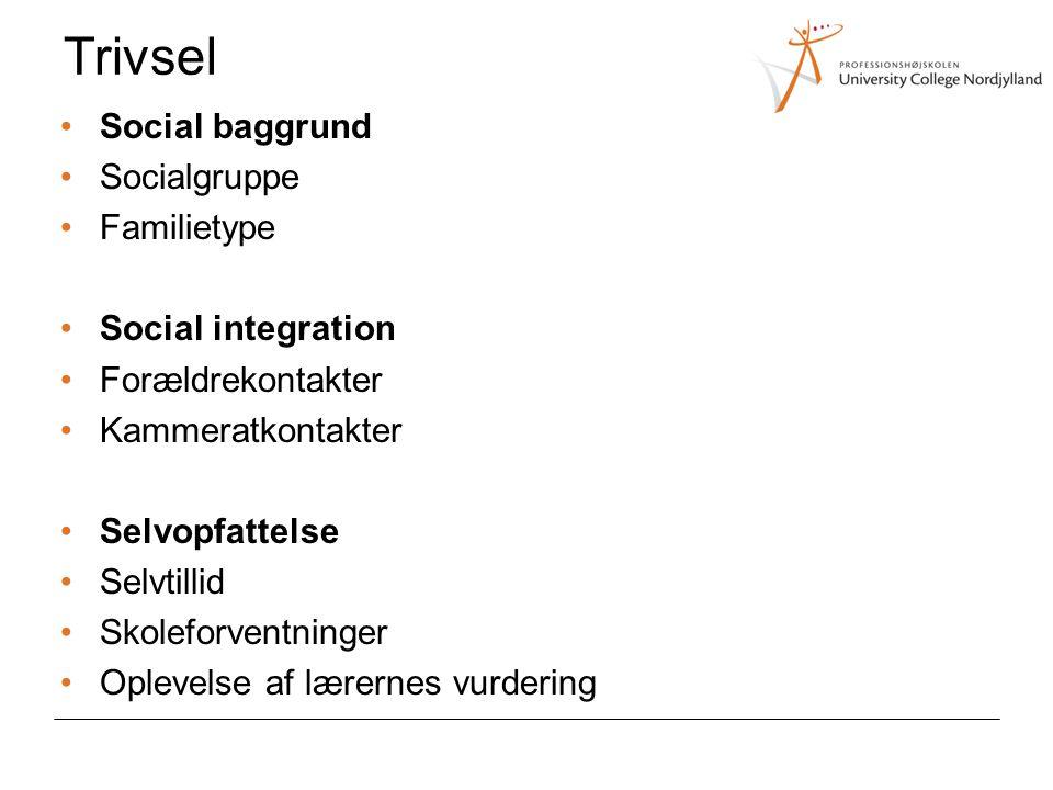 Trivsel Social baggrund Socialgruppe Familietype Social integration