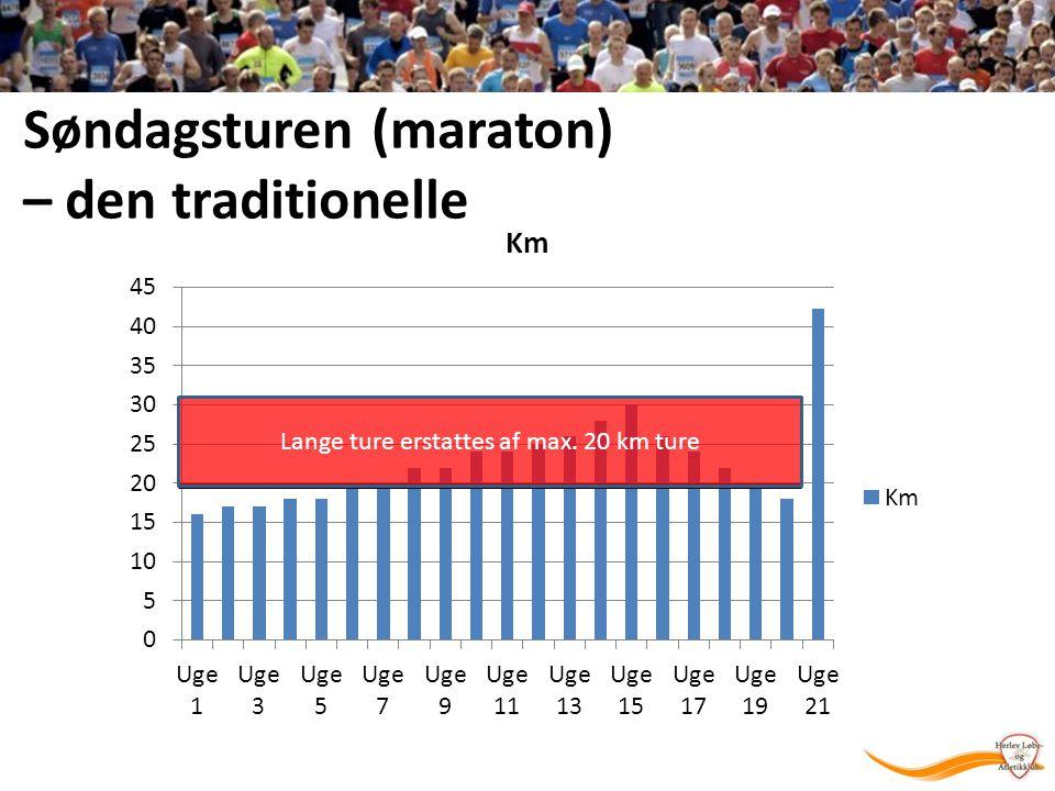 Lange ture erstattes af max. 20 km ture