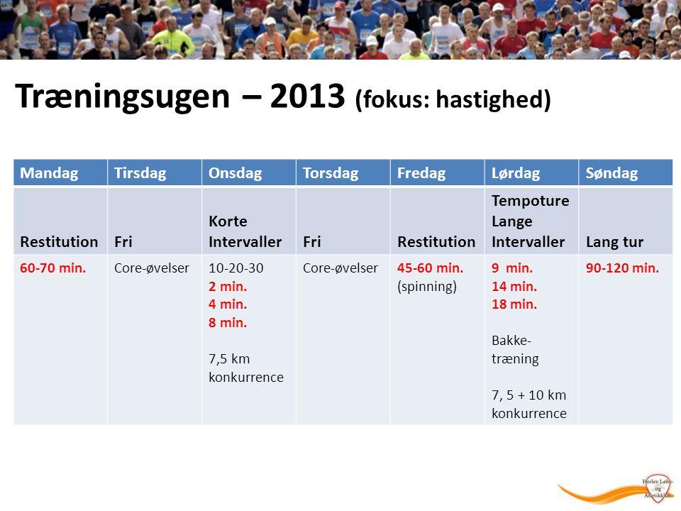 Træningsugen – 2013 (fokus: hastighed)
