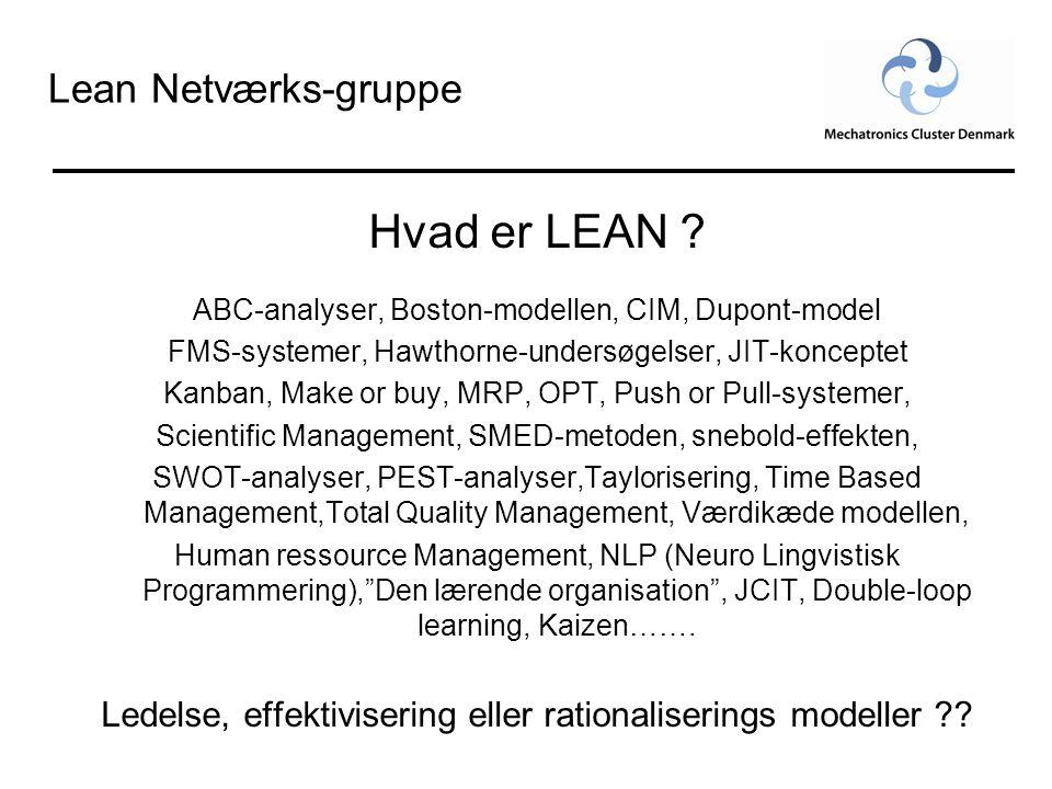 Hvad er LEAN Lean Netværks-gruppe