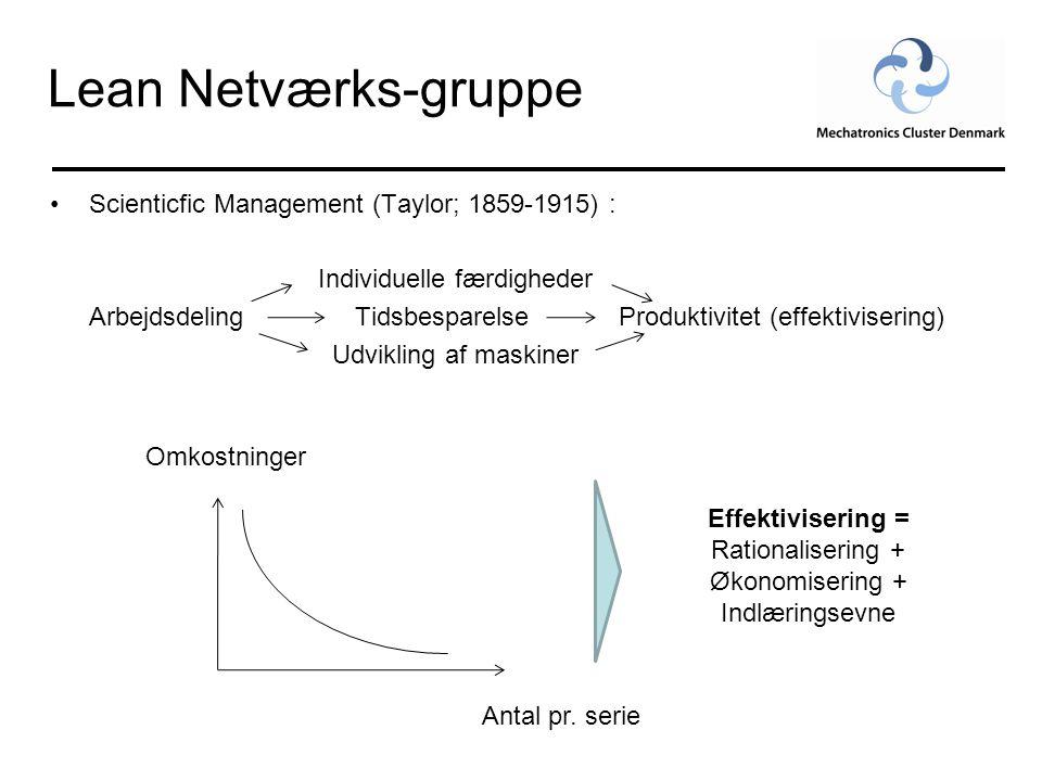 Lean Netværks-gruppe Scienticfic Management (Taylor; 1859-1915) :