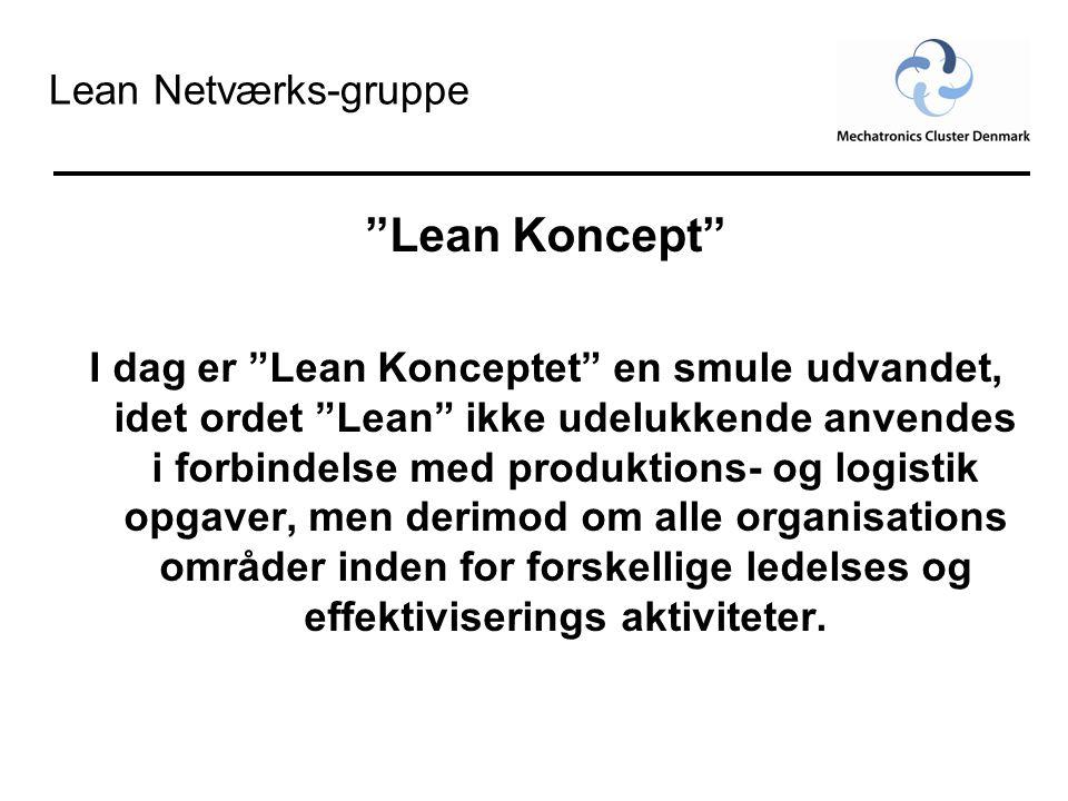 Lean Koncept Lean Netværks-gruppe