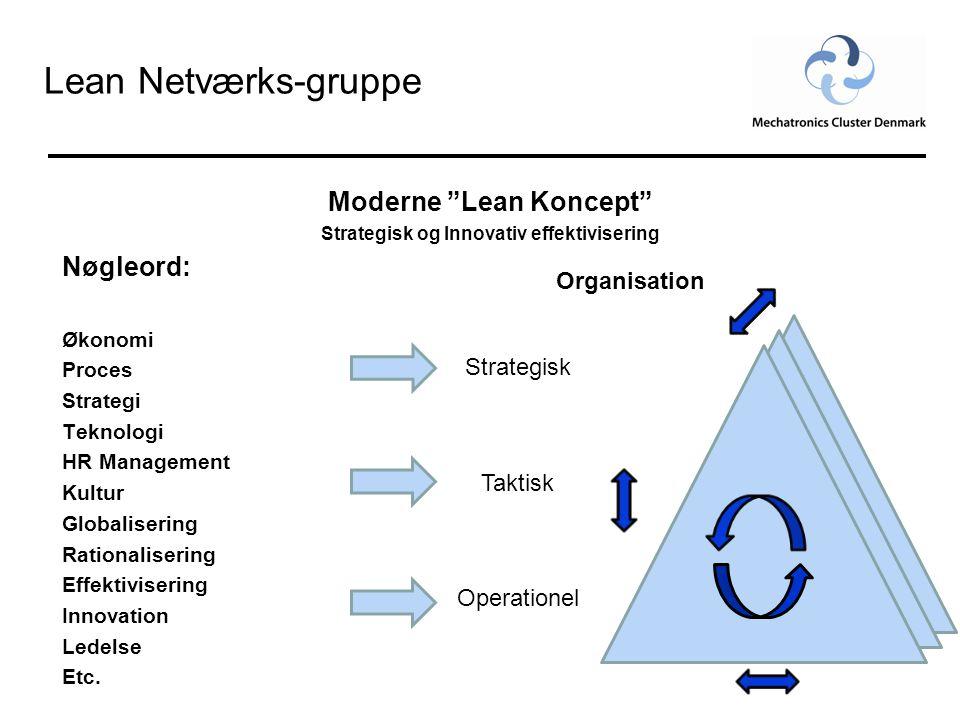 Moderne Lean Koncept Strategisk og Innovativ effektivisering