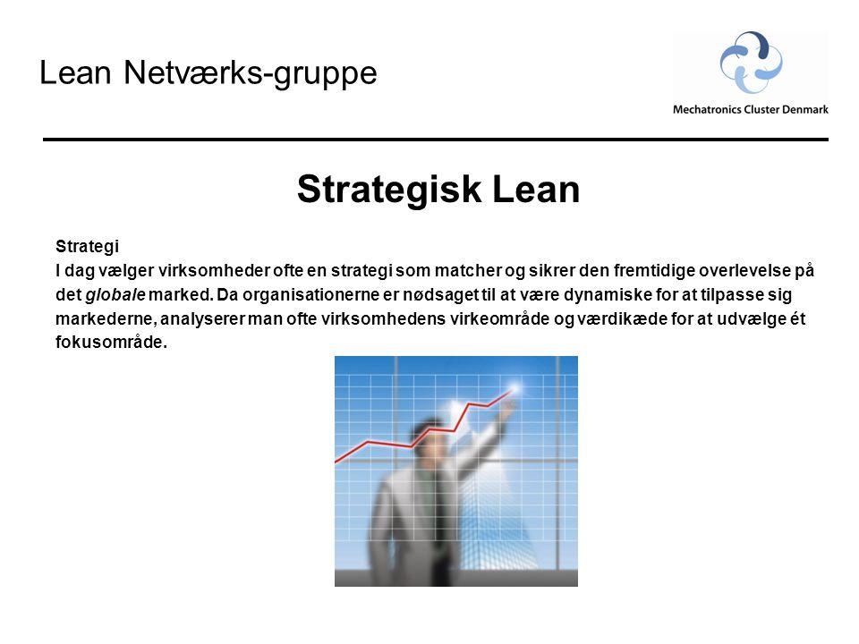 Strategisk Lean Lean Netværks-gruppe Strategi