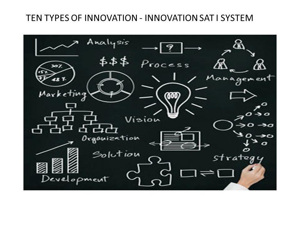 TEN TYPES OF INNOVATION - INNOVATION SAT I SYSTEM