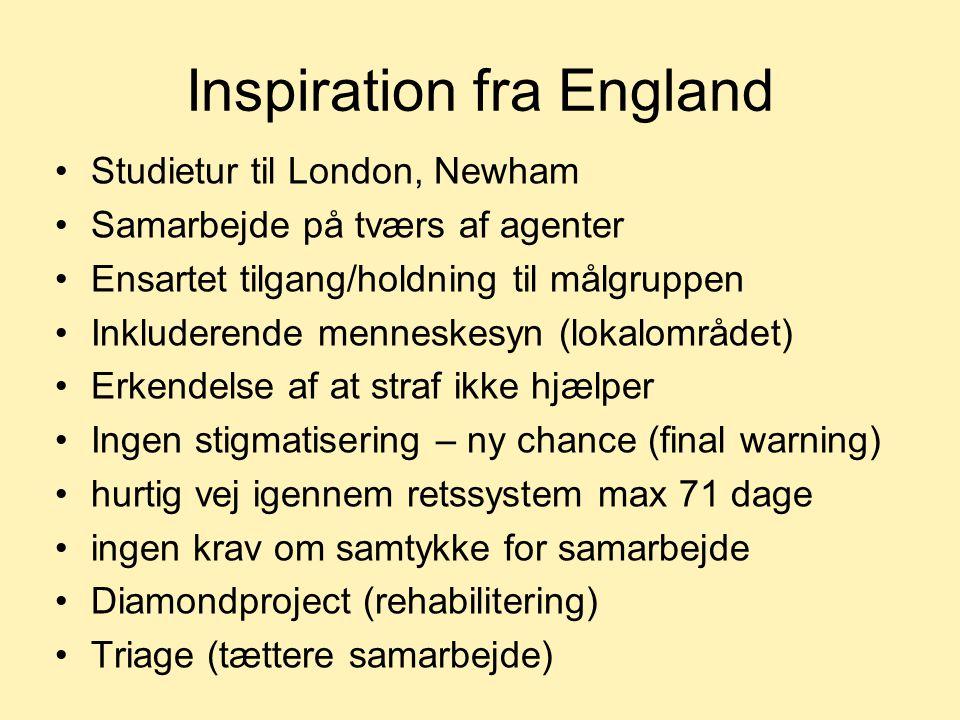 Inspiration fra England