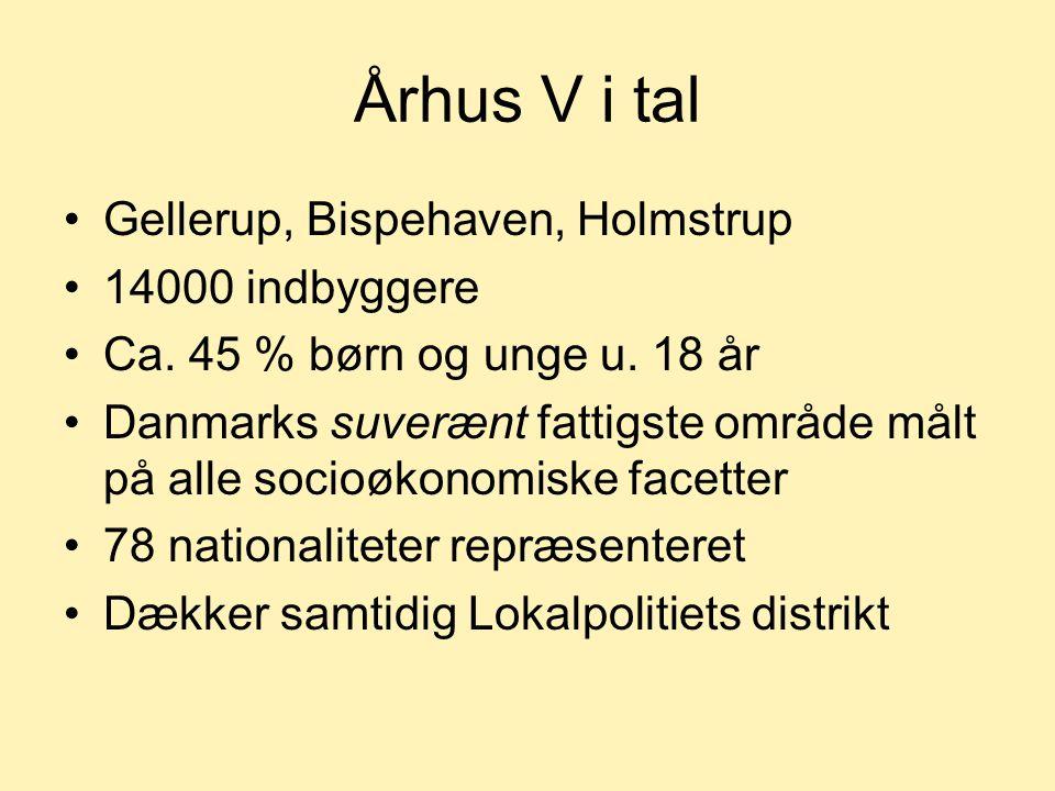 Århus V i tal Gellerup, Bispehaven, Holmstrup 14000 indbyggere