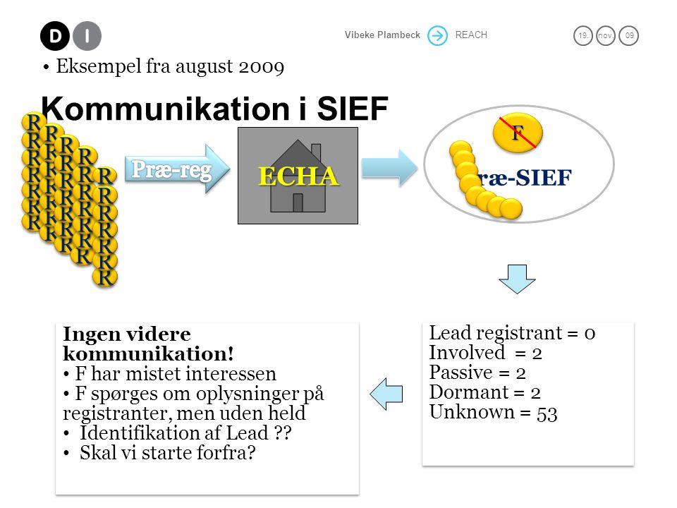 Kommunikation i SIEF ECHA Præ-SIEF Præ-reg R Eksempel fra august 2009