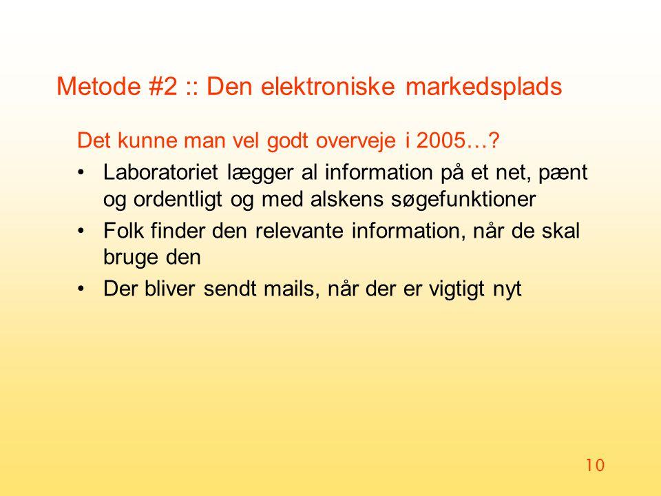 Metode #2 :: Den elektroniske markedsplads