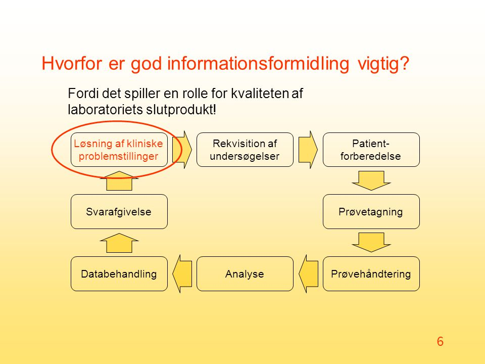 Hvorfor er god informationsformidling vigtig