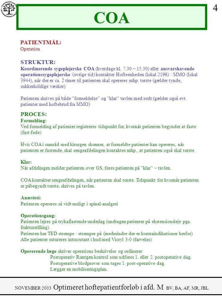 COA 4 PATIENTMÅL: Operation STRUKTUR: PROCES: