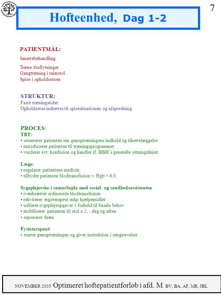 Hofteenhed, Dag 1-2 7 PATIENTMÅL: STRUKTUR: PROCES: Smertebehandling