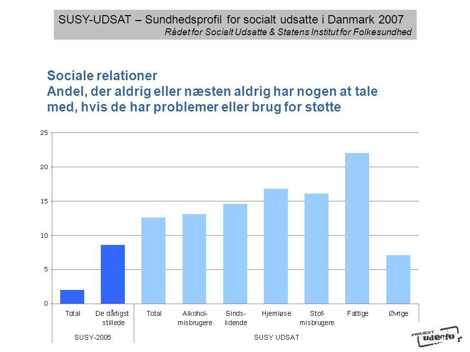 SUSY-UDSAT – Sundhedsprofil for socialt udsatte i Danmark 2007