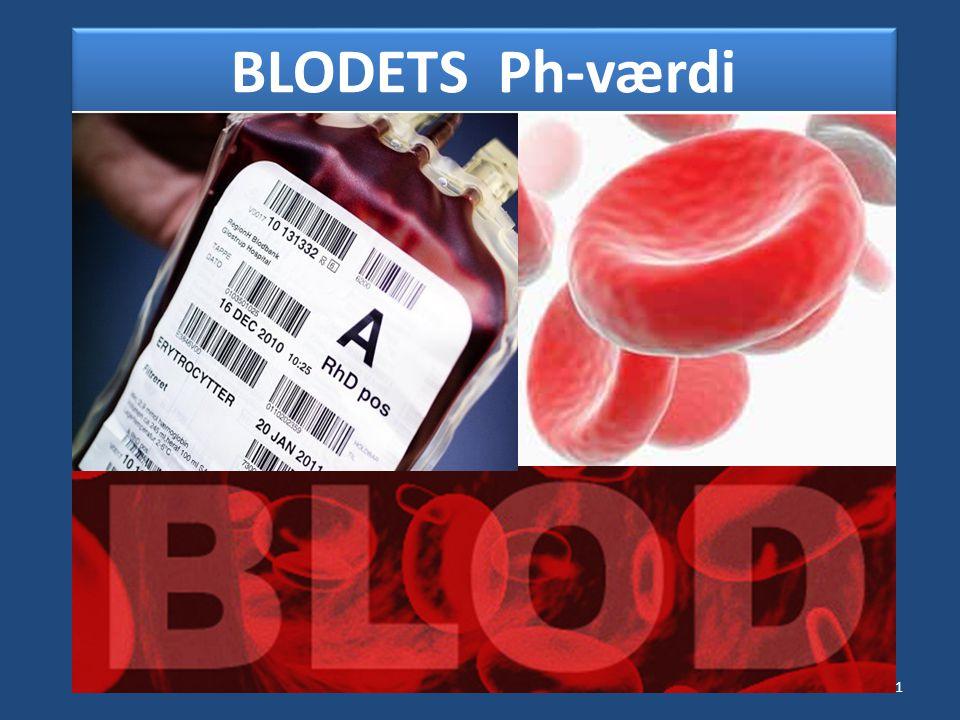 BLODETS Ph-værdi