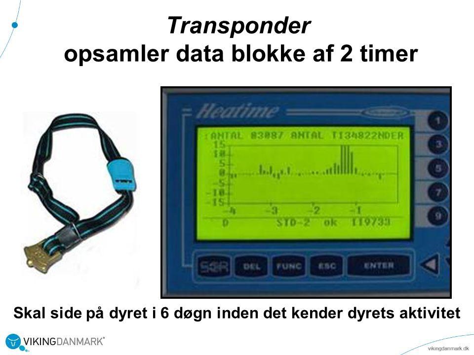 Transponder opsamler data blokke af 2 timer