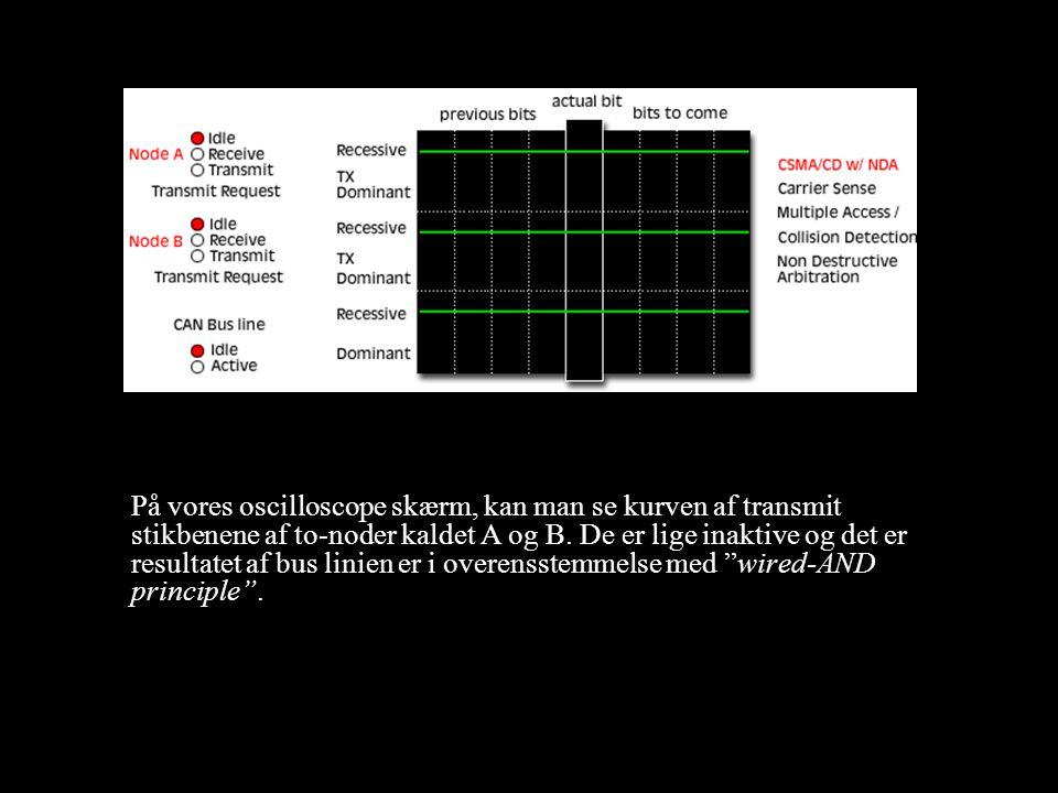 På vores oscilloscope skærm, kan man se kurven af transmit stikbenene af to-noder kaldet A og B.