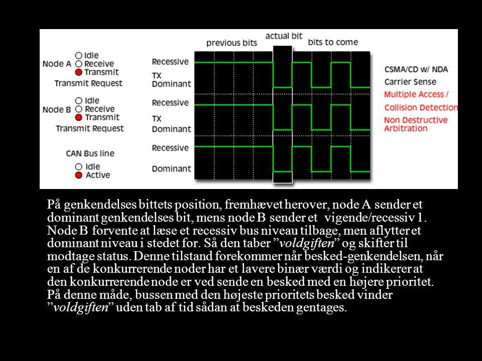 På genkendelses bittets position, fremhævet herover, node A sender et dominant genkendelses bit, mens node B sender et vigende/recessiv 1.