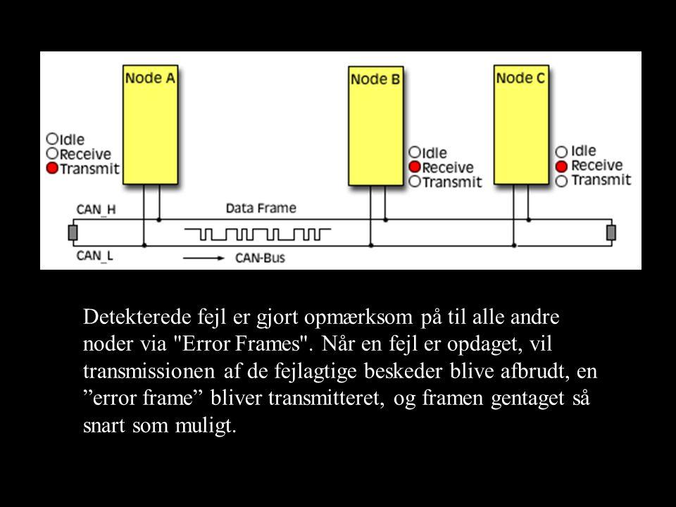 Detekterede fejl er gjort opmærksom på til alle andre noder via Error Frames .
