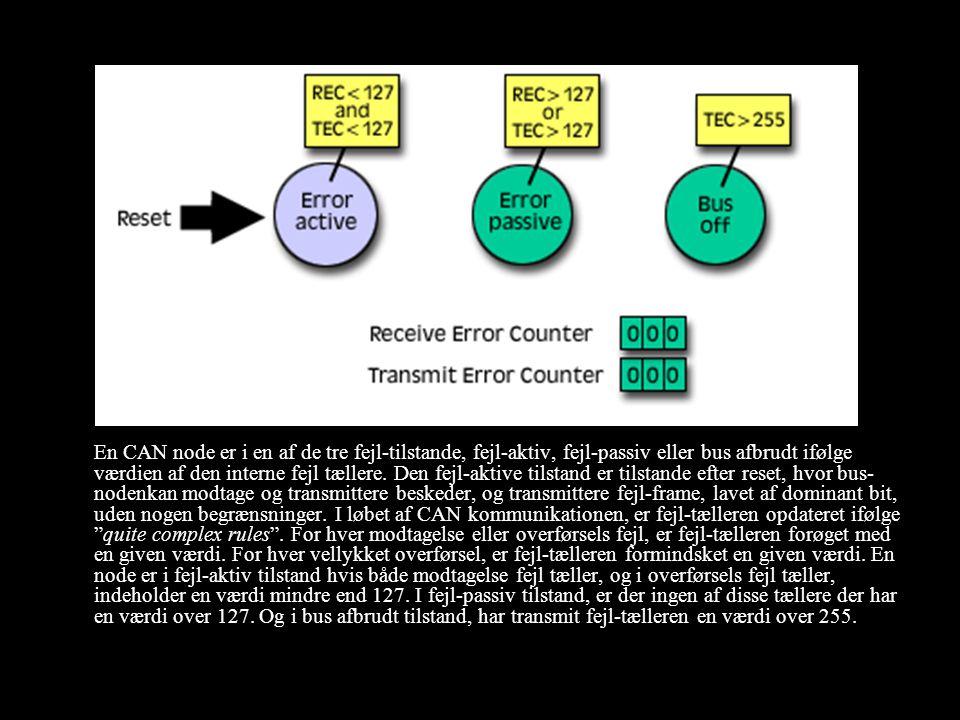 En CAN node er i en af de tre fejl-tilstande, fejl-aktiv, fejl-passiv eller bus afbrudt ifølge værdien af den interne fejl tællere.