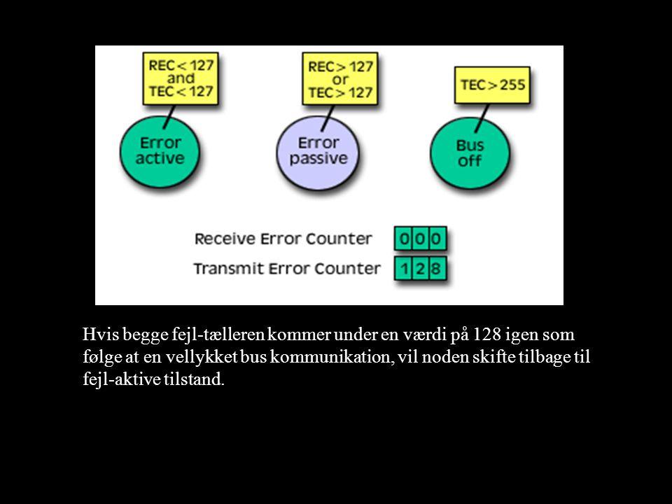Hvis begge fejl-tælleren kommer under en værdi på 128 igen som følge at en vellykket bus kommunikation, vil noden skifte tilbage til fejl-aktive tilstand.