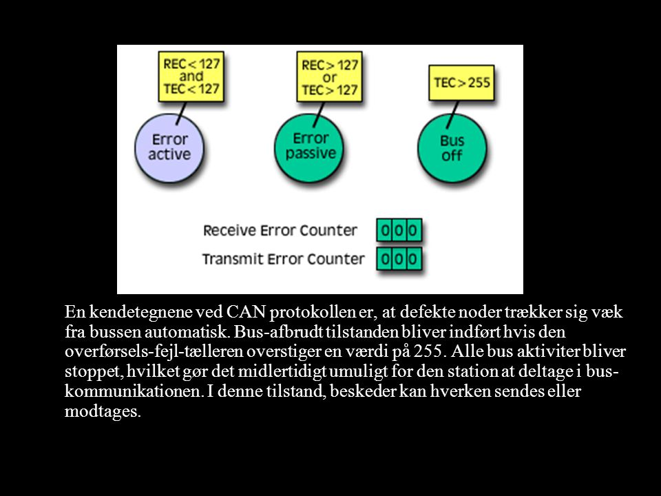 En kendetegnene ved CAN protokollen er, at defekte noder trækker sig væk fra bussen automatisk.