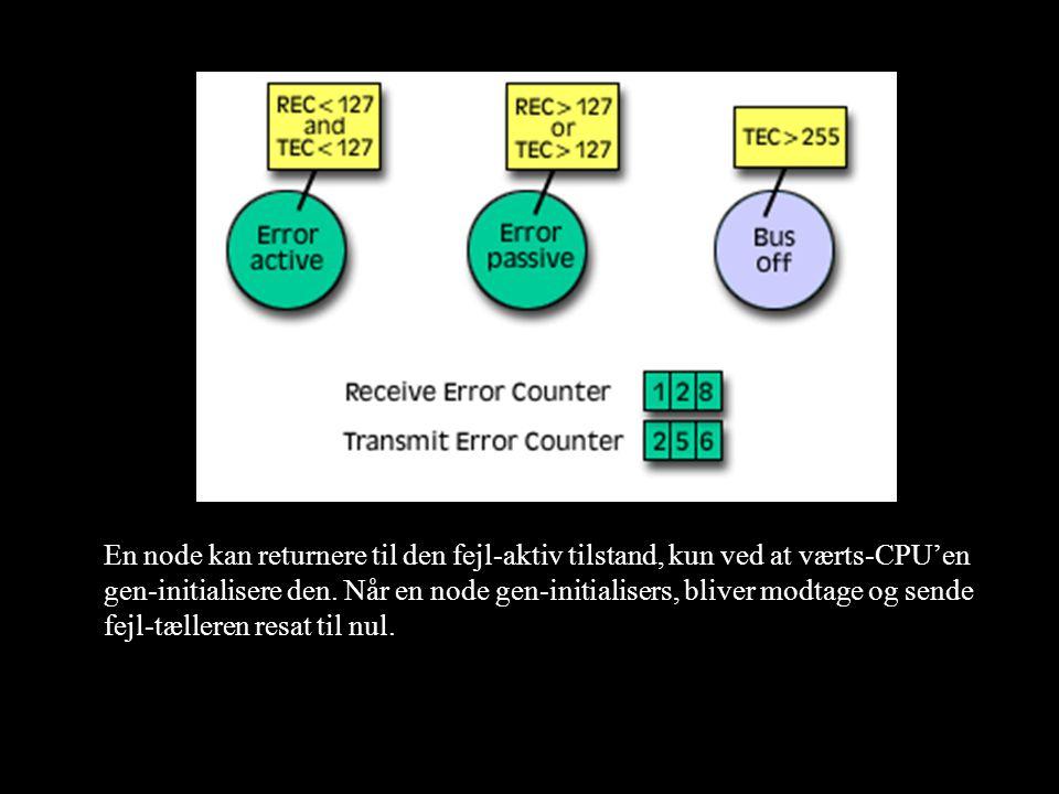 En node kan returnere til den fejl-aktiv tilstand, kun ved at værts-CPU'en gen-initialisere den.