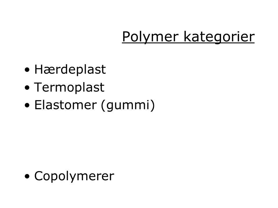 Polymer kategorier Hærdeplast Termoplast Elastomer (gummi) Copolymerer