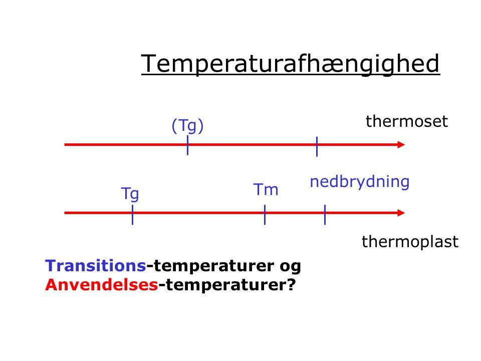 Temperaturafhængighed