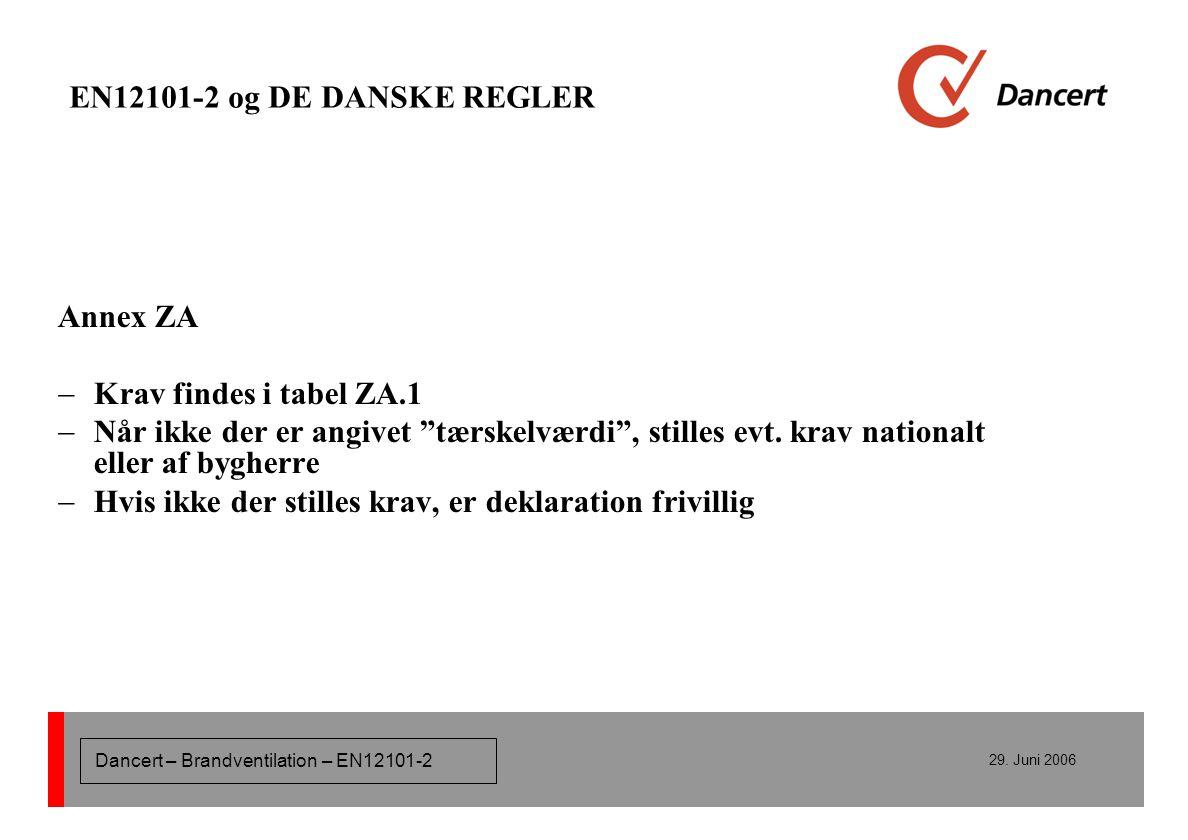 EN12101-2 og DE DANSKE REGLER Annex ZA. Krav findes i tabel ZA.1.