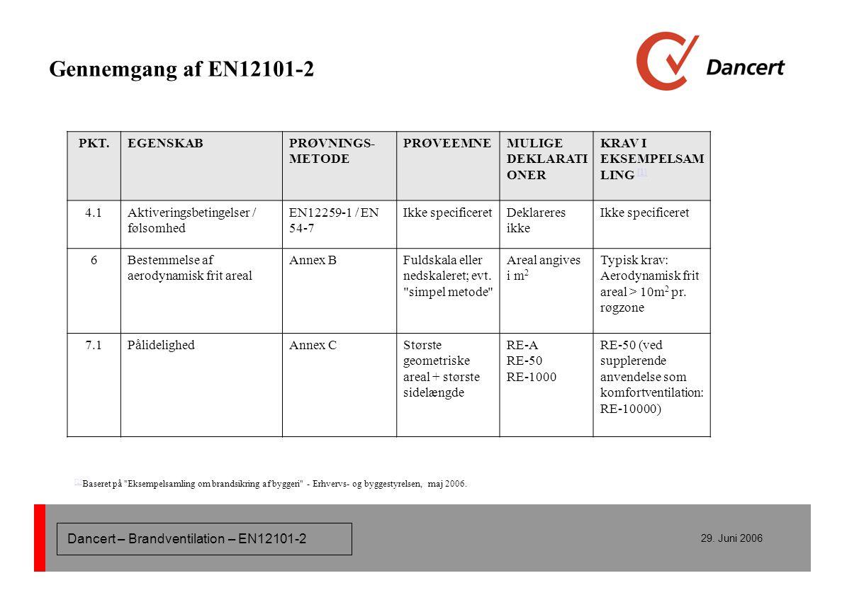 Gennemgang af EN12101-2 PKT. EGENSKAB PRØVNINGS-METODE PRØVEEMNE