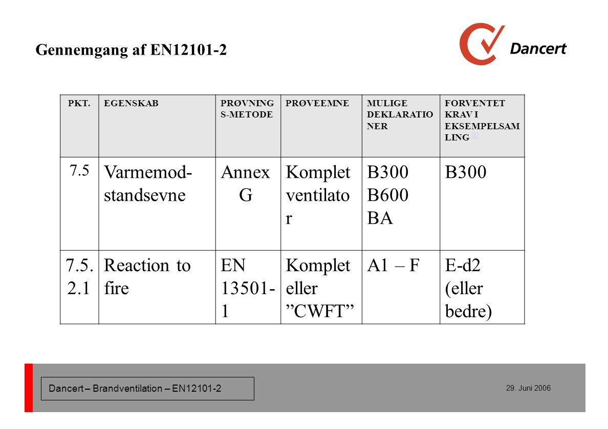 Varmemod-standsevne Annex G Komplet ventilator B300 B600 BA 7.5.2.1