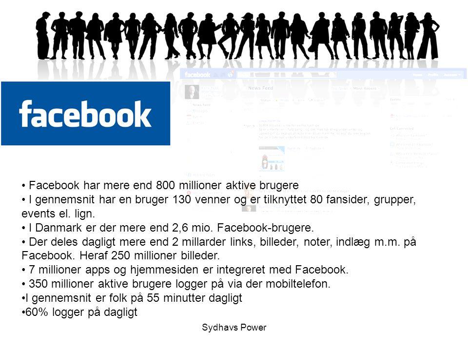 Facebook har mere end 800 millioner aktive brugere