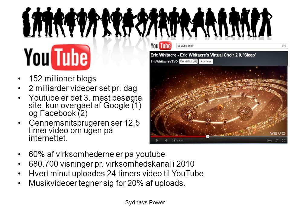 2 milliarder videoer set pr. dag