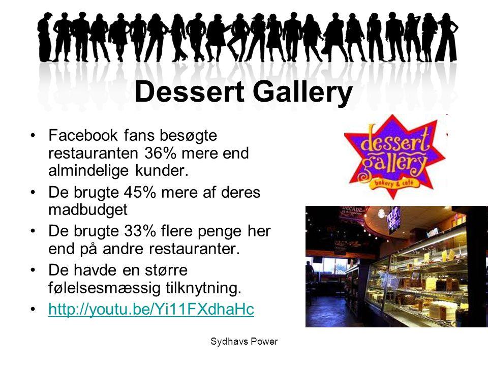 Dessert Gallery Facebook fans besøgte restauranten 36% mere end almindelige kunder. De brugte 45% mere af deres madbudget.