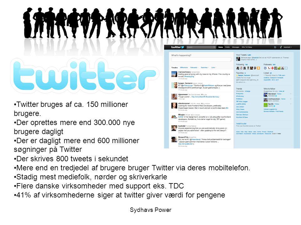 Twitter bruges af ca. 150 millioner brugere.