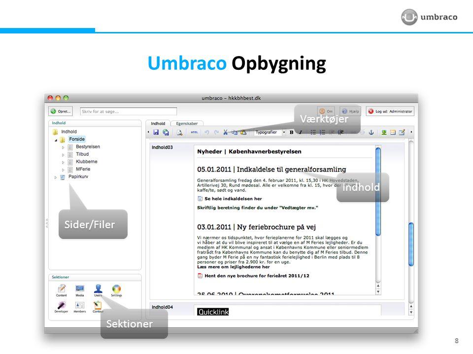 Umbraco Opbygning Værktøjer Indhold Sider/Filer Sektioner