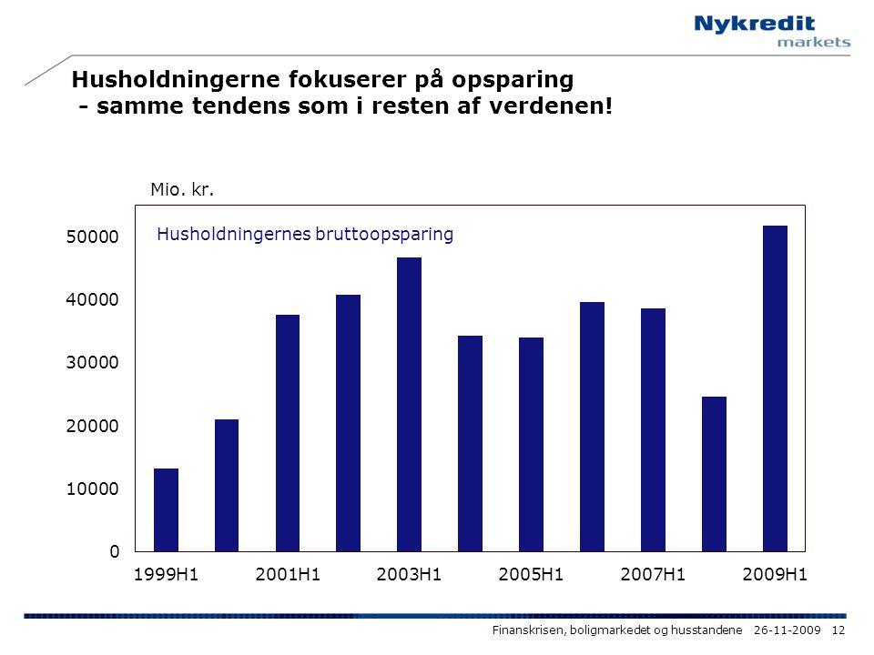 Husholdningerne fokuserer på opsparing - samme tendens som i resten af verdenen!