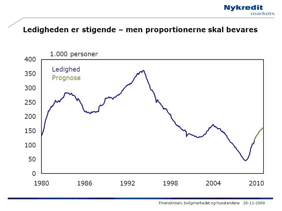 Ledigheden er stigende – men proportionerne skal bevares