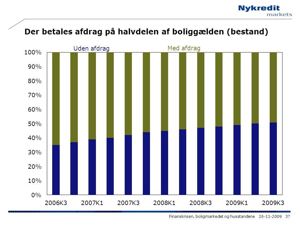 Der betales afdrag på halvdelen af boliggælden (bestand)