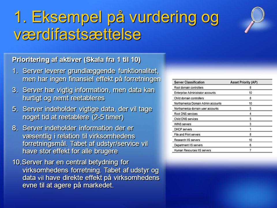 1. Eksempel på vurdering og værdifastsættelse