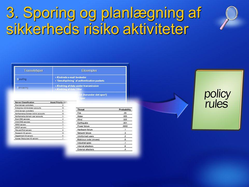 3. Sporing og planlægning af sikkerheds risiko aktiviteter