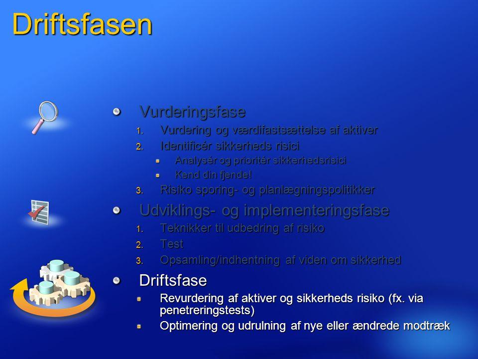 Driftsfasen Vurderingsfase Udviklings- og implementeringsfase