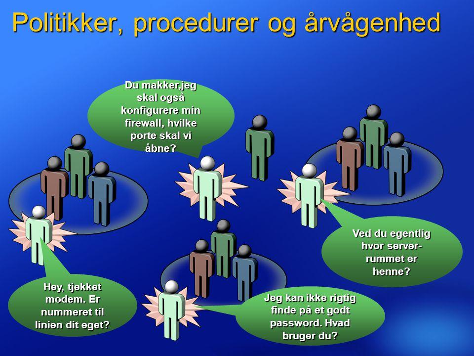 Politikker, procedurer og årvågenhed