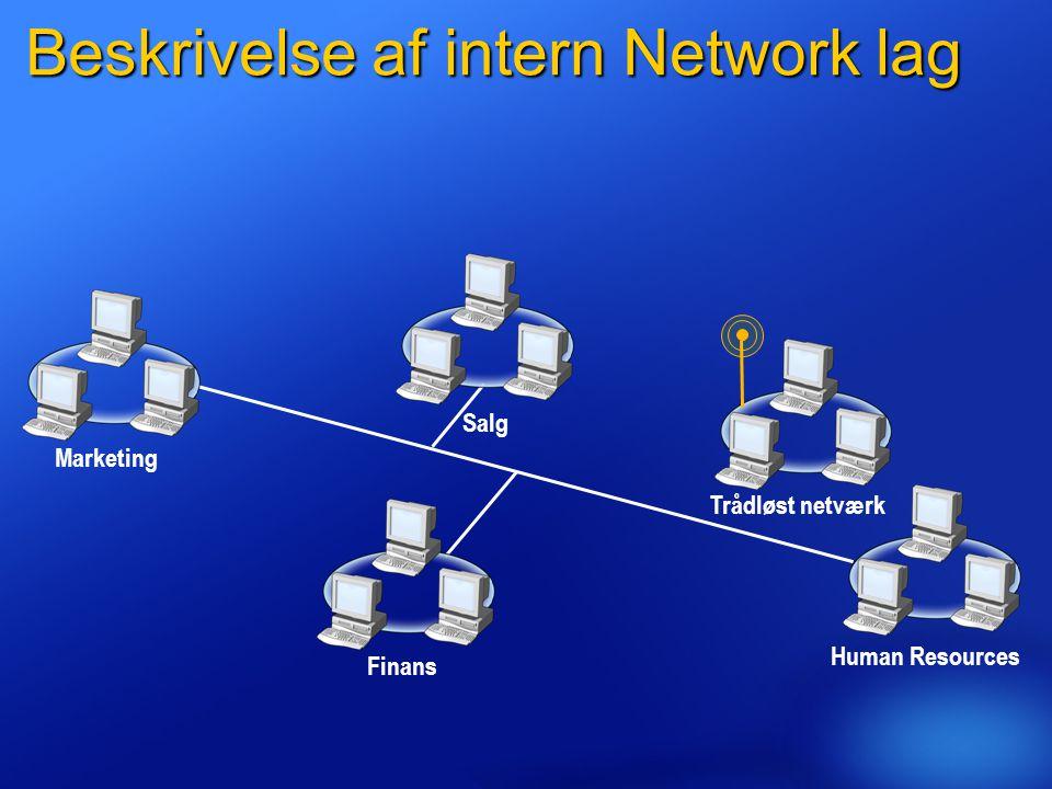 Beskrivelse af intern Network lag