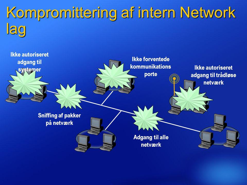 Kompromittering af intern Network lag