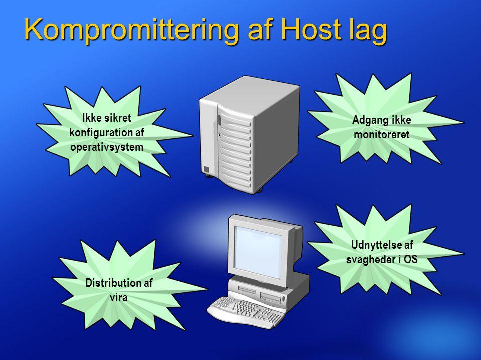 Kompromittering af Host lag